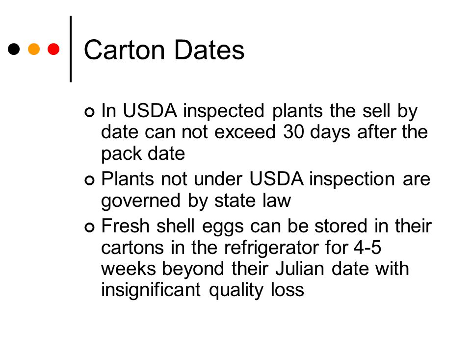 Carton Dates In USDA inspected plants the sell by date can not exceed 30 days after the pack date Plants not under USDA inspection are governed by sta