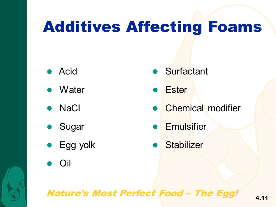 Natures Most Perfect Food – The Egg! Additives Affecting Foams Acid Water NaCl Sugar Egg yolk Oil Surfactant Ester Chemical modifier Emulsifier Stabil