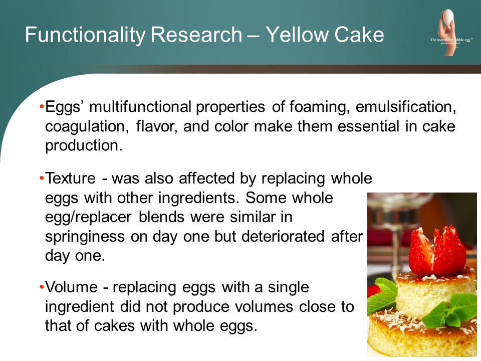 Functionality Research – Yellow Cake Texture - was also affected by replacing whole eggs with other ingredients.
