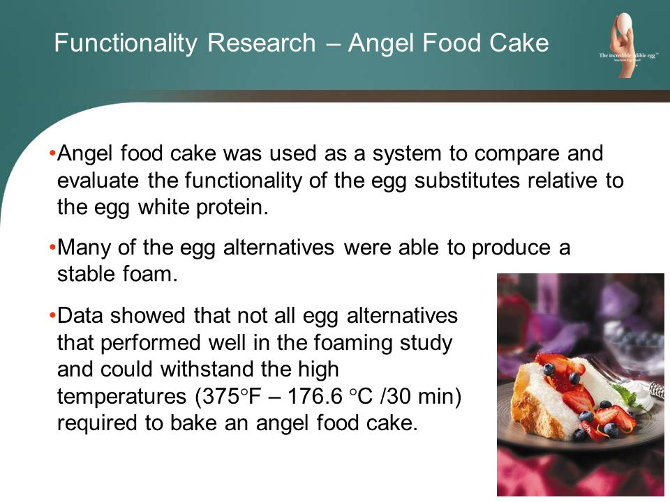 Angel food cake was used as a system to compare and evaluate the functionality of the egg substitutes relative to the egg white protein.