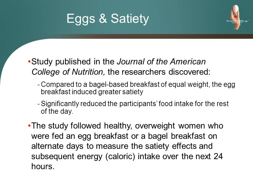 Eggs & Satiety Study published in the Journal of the American College of Nutrition, the researchers discovered: -Compared to a bagel-based breakfast of equal weight, the egg breakfast induced greater satiety -Significantly reduced the participants food intake for the rest of the day.