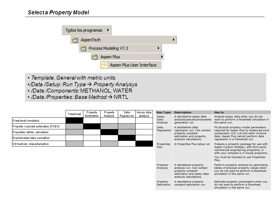 Select a Property Model Template, General with metric units.
