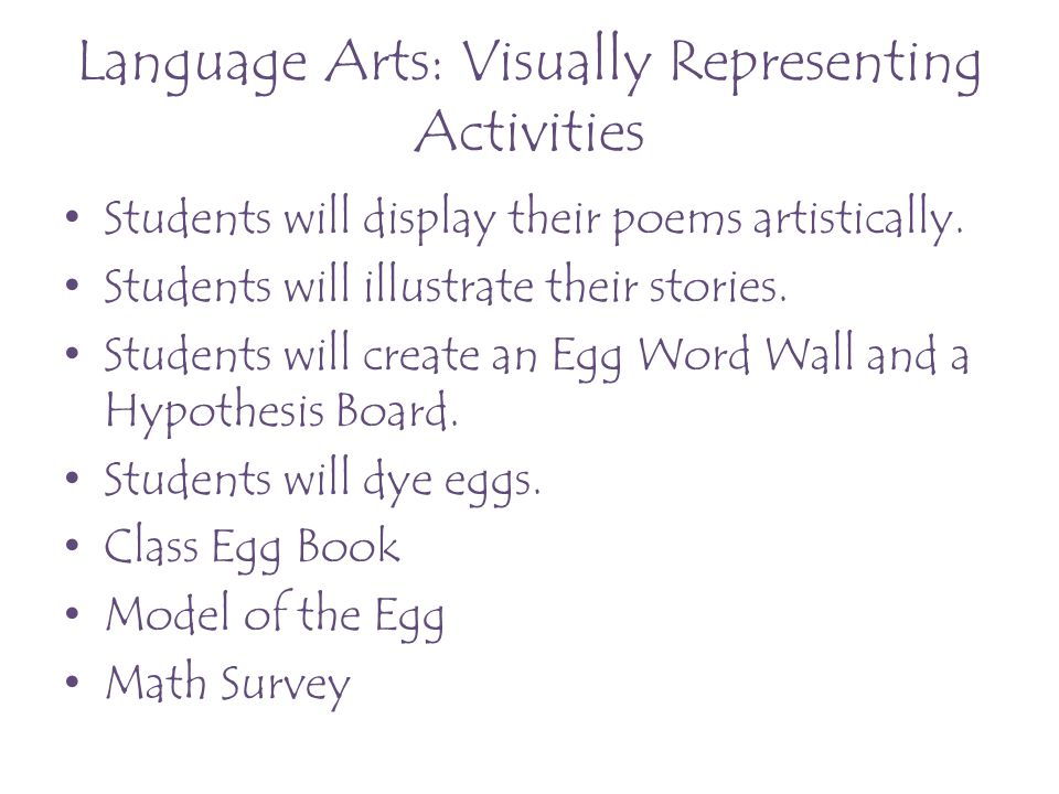 Language Arts: Visually Representing Activities Students will display their poems artistically. Students will illustrate their stories. Students will
