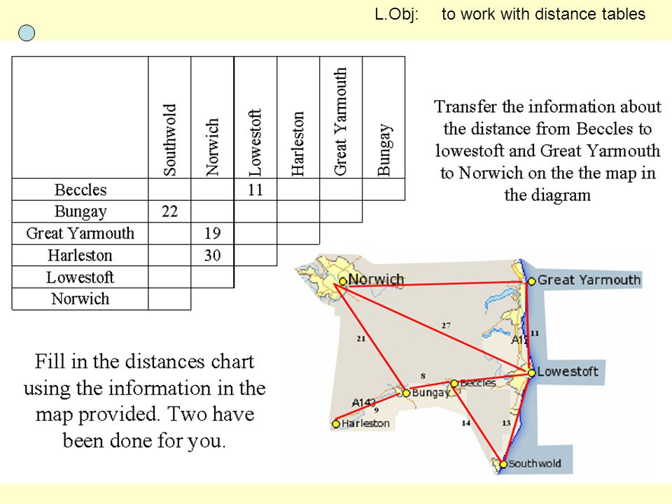 Now that you know how to read the map, you need to go on a trip round Norfolk using the roads and distances marked.