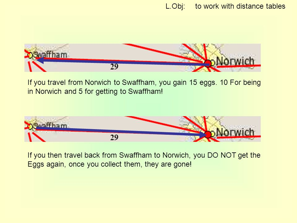 L.Obj: to work with distance tables If you travel from Norwich to Swaffham, you gain 15 eggs.