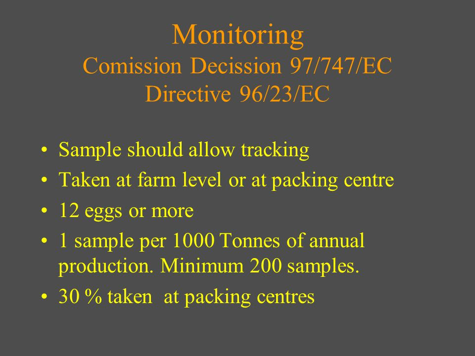 Monitoring Comission Decission 97/747/EC Directive 96/23/EC Sample should allow tracking Taken at farm level or at packing centre 12 eggs or more 1 sample per 1000 Tonnes of annual production.