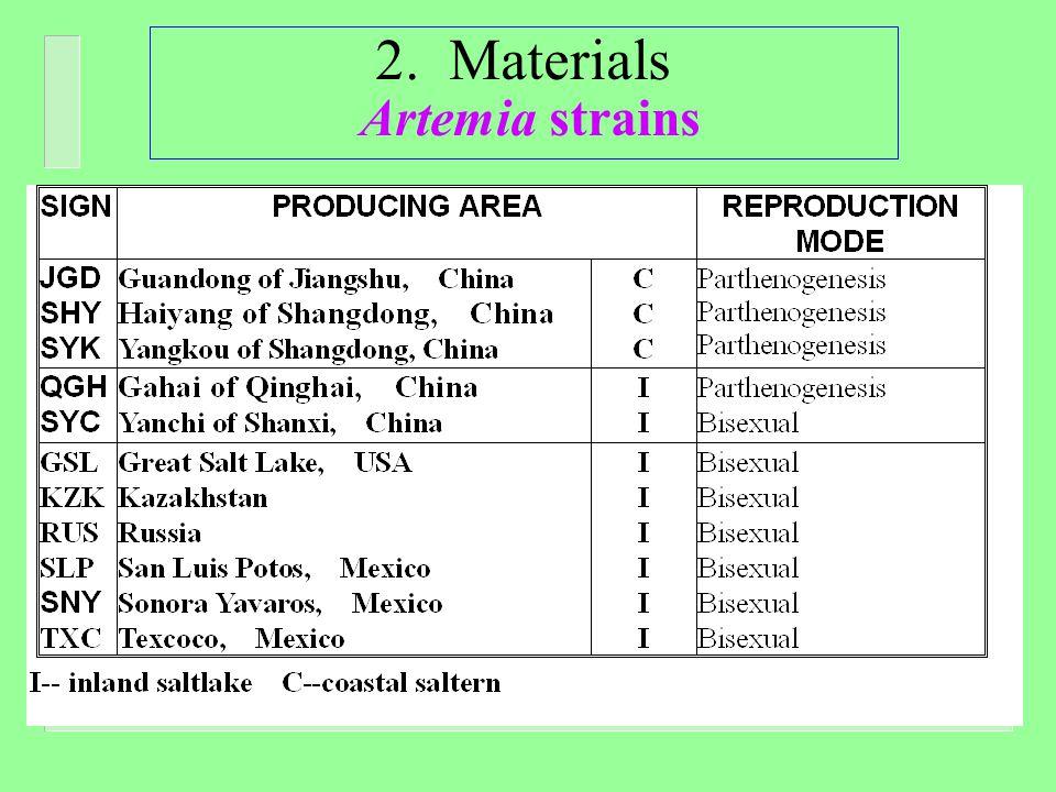 2. Materials Artemia strains