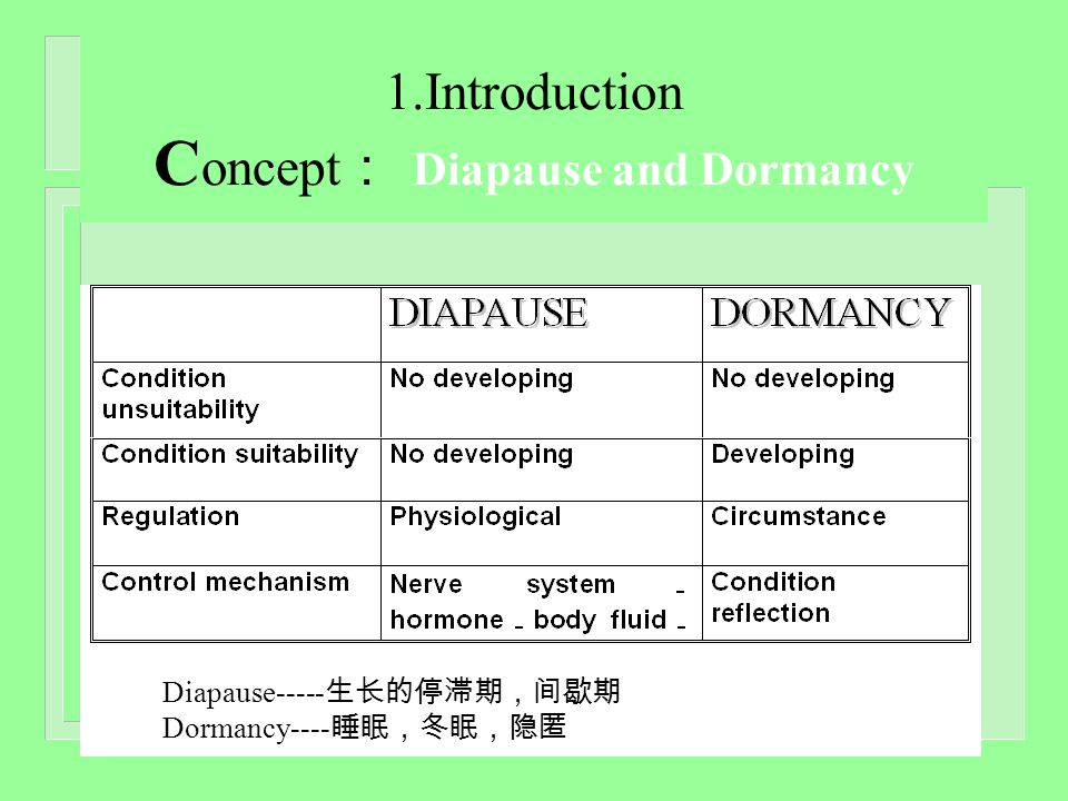 1.Introduction C oncept Diapause and Dormancy Diapause----- Dormancy----