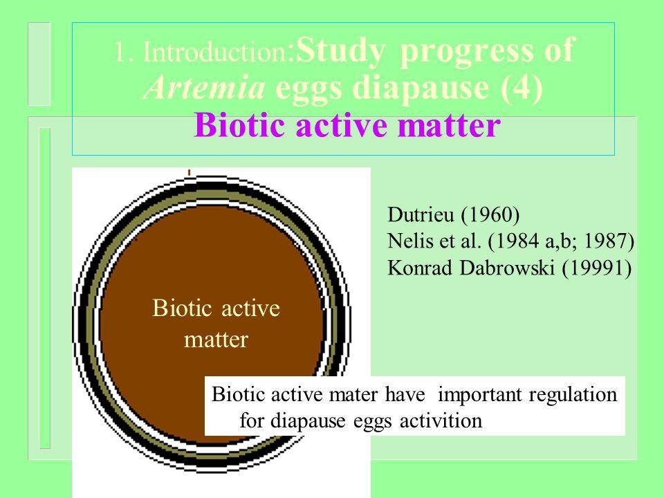 1. Introduction :Study progress of Artemia eggs diapause (4) Biotic active matter Biotic active matter Dutrieu (1960) Nelis et al. (1984 a,b; 1987) Ko