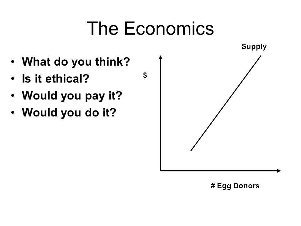 The Economics What do you think? Is it ethical? Would you pay it? Would you do it? # Egg Donors $ Supply