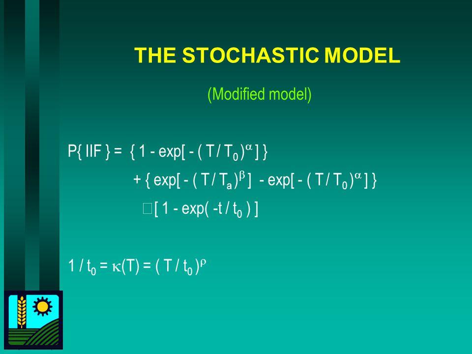 (Modified model) P{ IIF } = { 1 - exp[ - ( T / T 0 ) ] } + { exp[ - ( T / T a ) ] - exp[ - ( T / T 0 ) ] } [ 1 - exp( -t / t 0 ) ] 1 / t 0 = (T) = ( T / t 0 ) THE STOCHASTIC MODEL