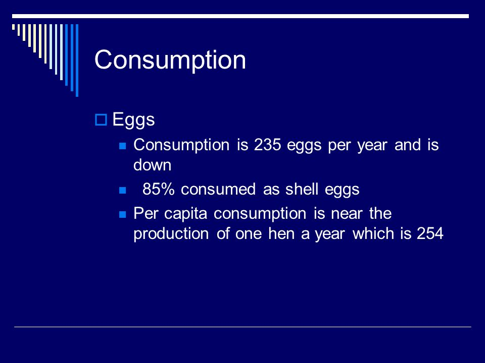 Consumption Eggs Consumption is 235 eggs per year and is down 85% consumed as shell eggs Per capita consumption is near the production of one hen a year which is 254