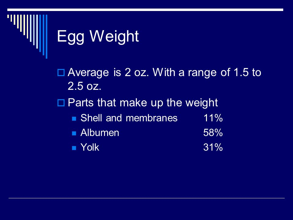 Egg Weight Average is 2 oz. With a range of 1.5 to 2.5 oz.