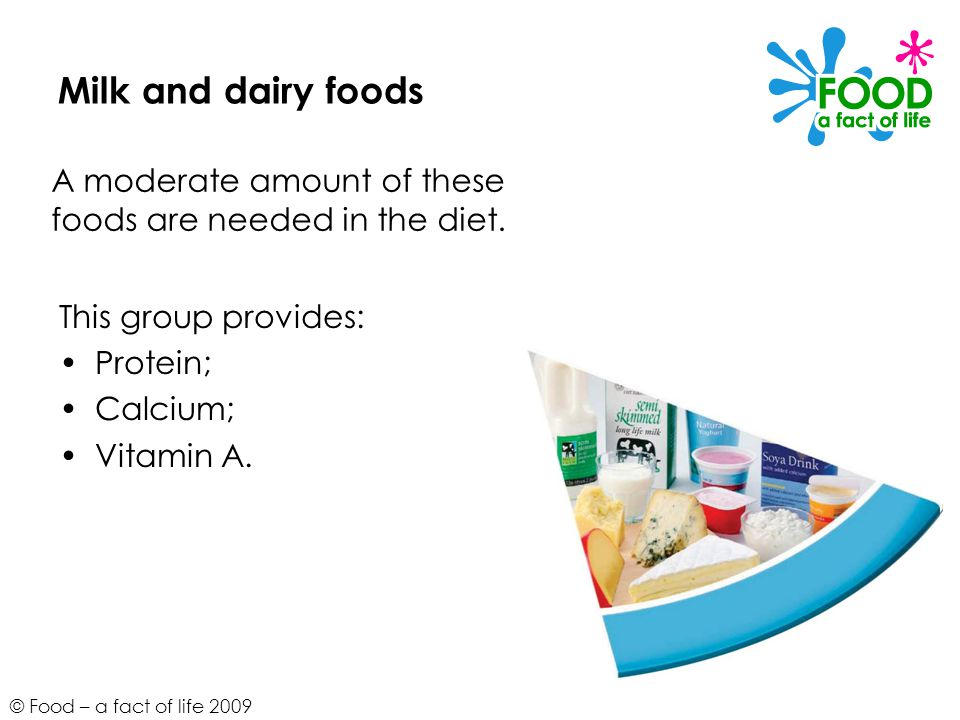 © Food – a fact of life 2009 Milk and dairy foods This group provides: Protein; Calcium; Vitamin A. A moderate amount of these foods are needed in the
