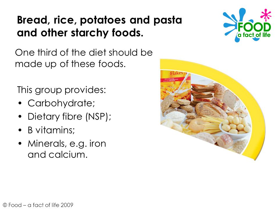 © Food – a fact of life 2009 Bread, rice, potatoes and pasta and other starchy foods. This group provides: Carbohydrate; Dietary fibre (NSP); B vitami
