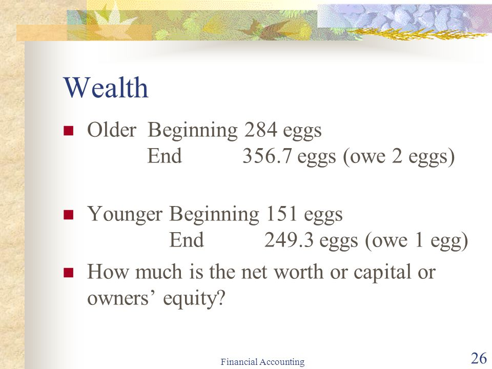 Financial Accounting 26 Wealth Older Beginning 284 eggs End 356.7 eggs (owe 2 eggs) Younger Beginning 151 eggs End 249.3 eggs (owe 1 egg) How much is