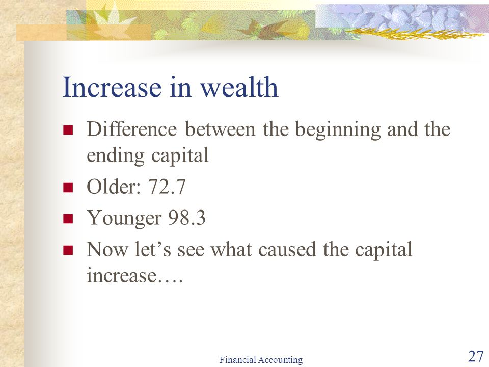 Financial Accounting 27 Increase in wealth Difference between the beginning and the ending capital Older: 72.7 Younger 98.3 Now lets see what caused t