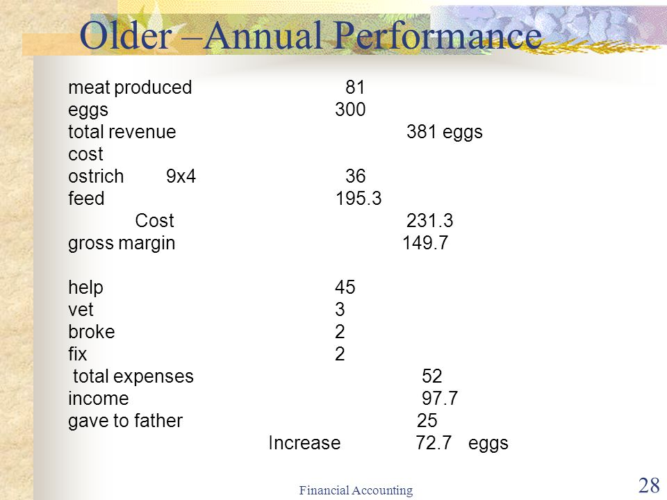 Financial Accounting 28 Older –Annual Performance meat produced 81 eggs300 total revenue 381 eggs cost ostrich 9x4 36 feed195.3 Cost 231.3 gross margi