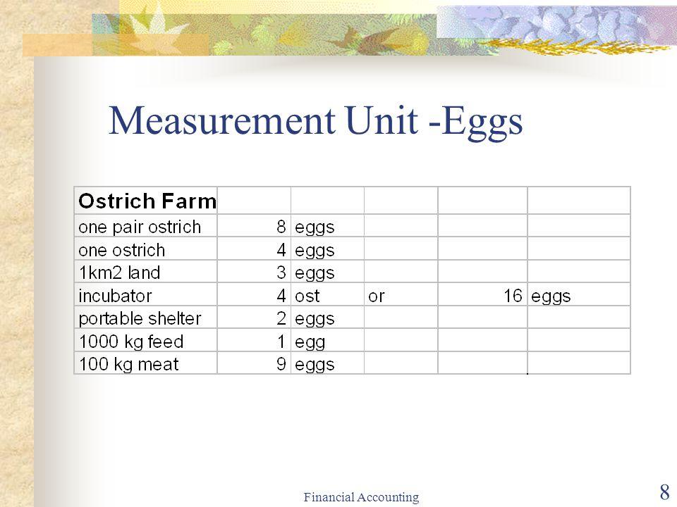 Financial Accounting 8 Measurement Unit -Eggs