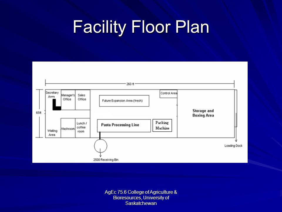 AgEc 75.6 College of Agriculture & Bioresources, University of Saskatchewan Facility Floor Plan