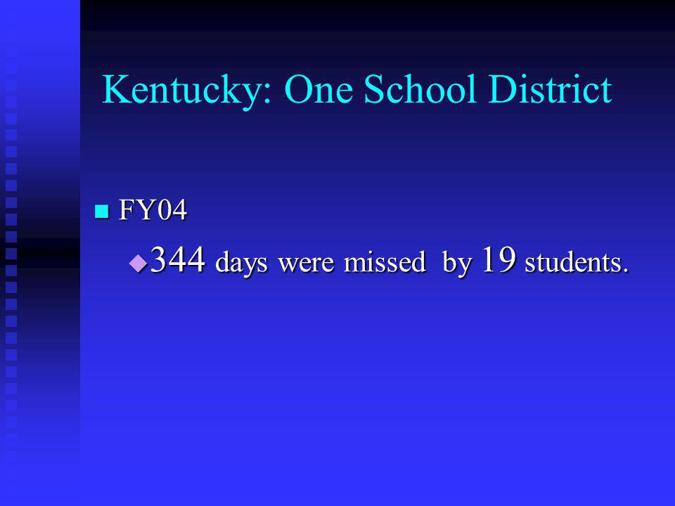 One school district in Missouri with 2,000 students: 02/03- 199 cases with 202.5 days missed 03/04- 92 cases with 88 missed days 04/05- 117 cases with