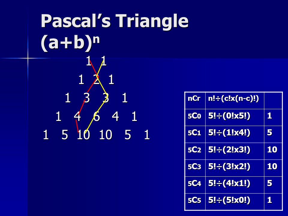 Pascals Triangle (a+b) n 1 1 1 2 1 1 3 3 1 1 4 6 4 1 1 5 10 10 5 1 nCr n!÷(c!x(n-c)!) 5C05C05C05C0 5!÷(0!x5!) 1 5C15C15C15C1 5!÷(1!x4!) 5 5C25C25C25C2 5!÷(2!x3!) 10 5C35C35C35C3 5!÷(3!x2!) 10 5C45C45C45C4 5!÷(4!x1!) 5 5C55C55C55C5 5!÷(5!x0!) 1