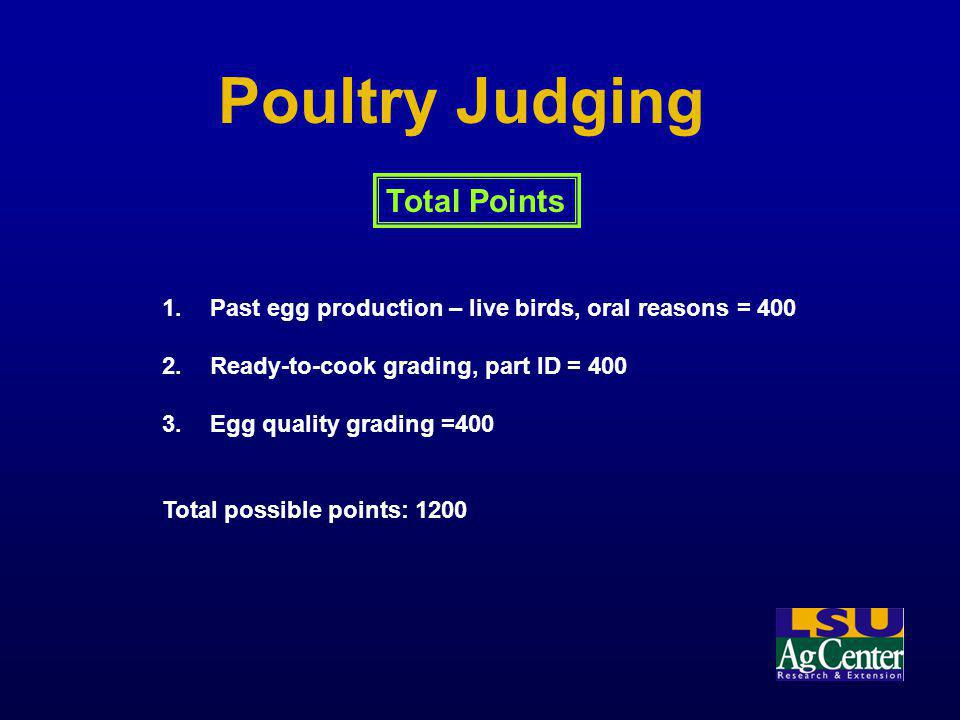 Poultry Judging Total Points 1.Past egg production – live birds, oral reasons = 400 2.Ready-to-cook grading, part ID = 400 3.Egg quality grading =400