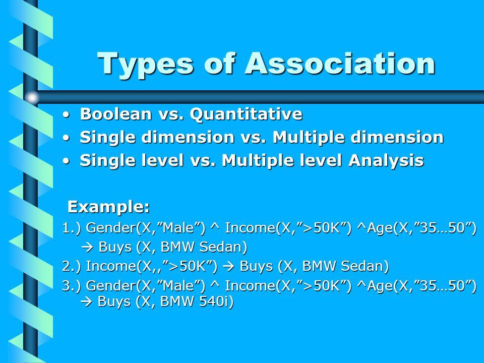 Types of Association Boolean vs. QuantitativeBoolean vs.