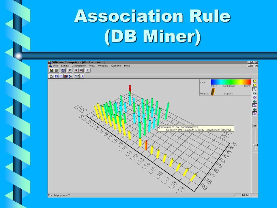 Association Rule (DB Miner)