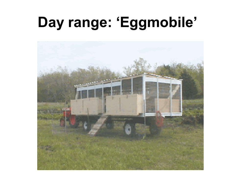 Day range: Eggmobile