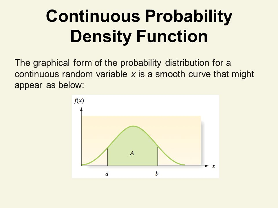 Continuous Probability Density Function The graphical form of the probability distribution for a continuous random variable x is a smooth curve that might appear as below: