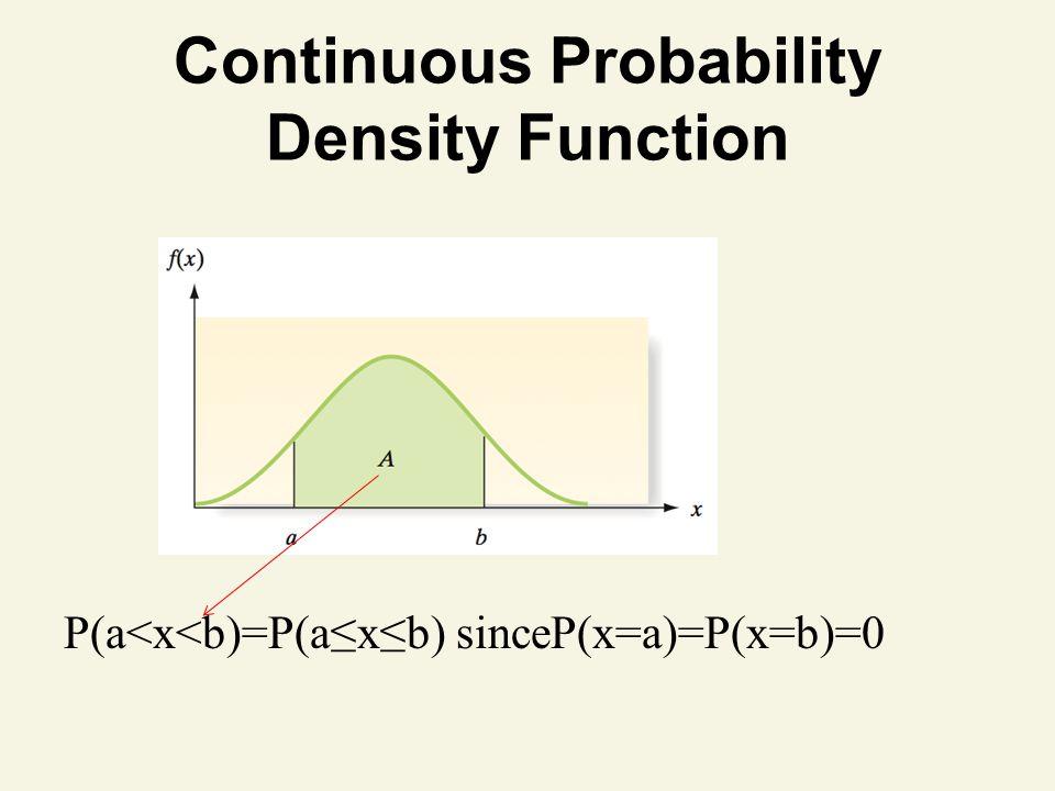Continuous Probability Density Function P(a<x<b)=P(axb) sinceP(x=a)=P(x=b)=0