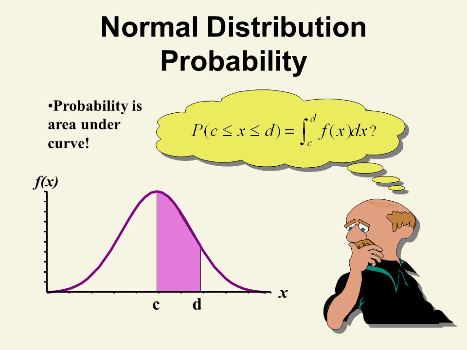 Normal Distribution Probability cd x f(x) Probability is area under curve!