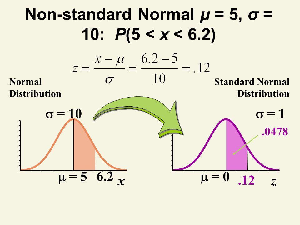 Non-standard Normal μ = 5, σ = 10: P(5 < x < 6.2) z = 1.12 Standard Normal Distribution.0478 Normal Distribution x = 5 = 10 6.2 = 0