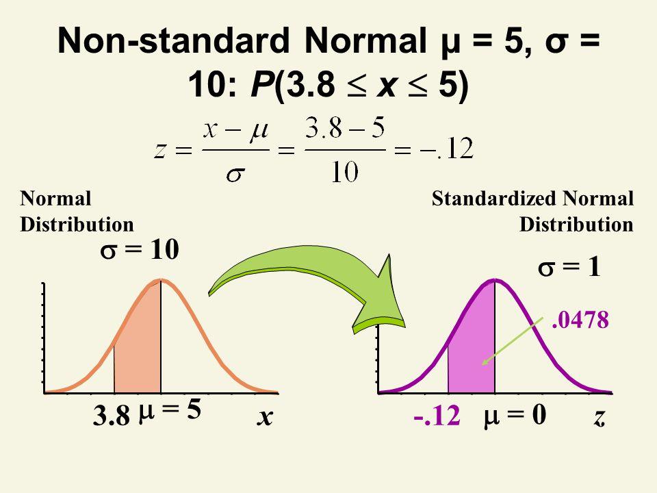 Non-standard Normal μ = 5, σ = 10: P(3.8 x 5) z = 0 -.12 Standardized Normal Distribution Normal Distribution x = 5 3.8.0478 = 10 = 1