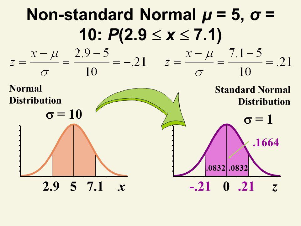Non-standard Normal μ = 5, σ = 10: P(2.9 x 7.1) 0-.21 z.21 Standard Normal Distribution 52.97.1x Normal Distribution.1664.0832 = 10 = 1