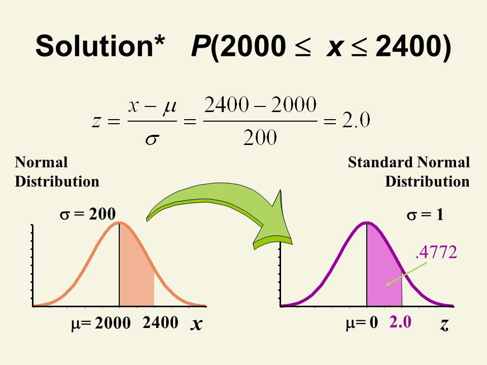 Solution* P(2000 x 2400) Standard Normal Distribution z = 0 2.0 Normal Distribution x = 2000 = 200 2400 = 1.4772