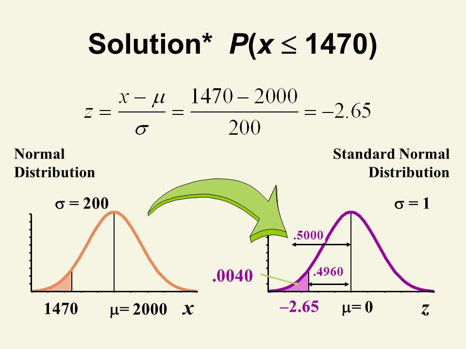 Solution* P(x 1470) z = 0 = 1 –2.65 Standard Normal Distribution x = 2000 = 200 1470 Normal Distribution.0040.4960.5000