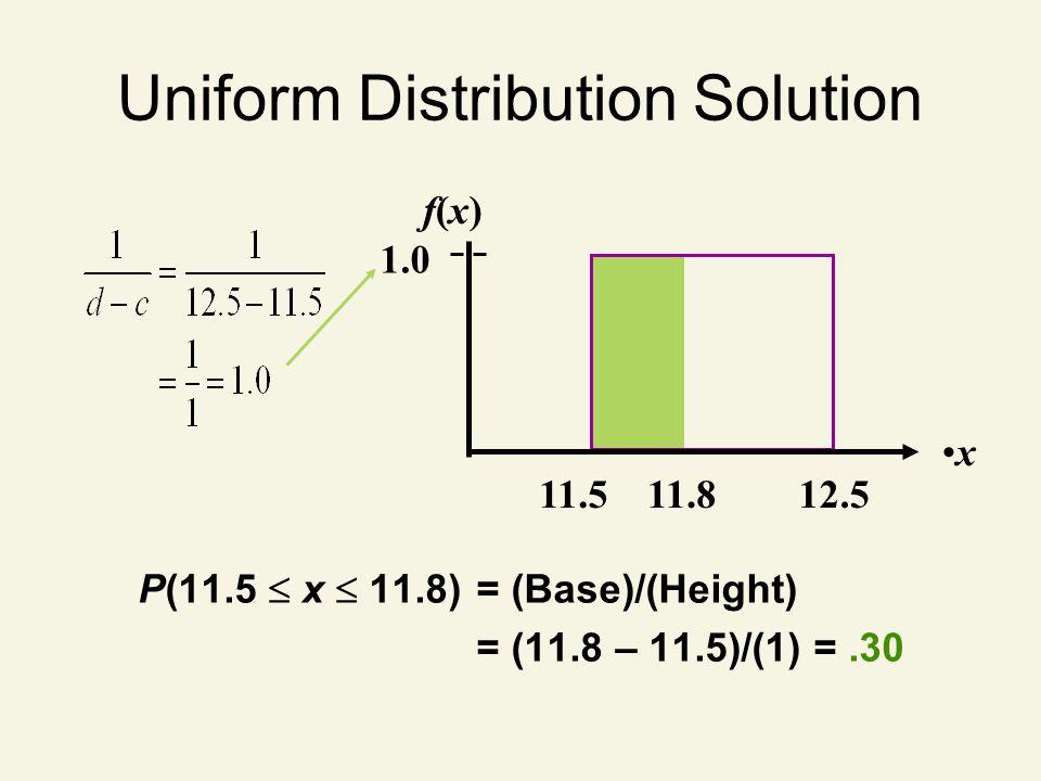 Uniform Distribution Solution P(11.5 x 11.8)= (Base)/(Height) = (11.8 – 11.5)/(1) =.30 11.512.5 f(x)f(x) x 11.8 1.0