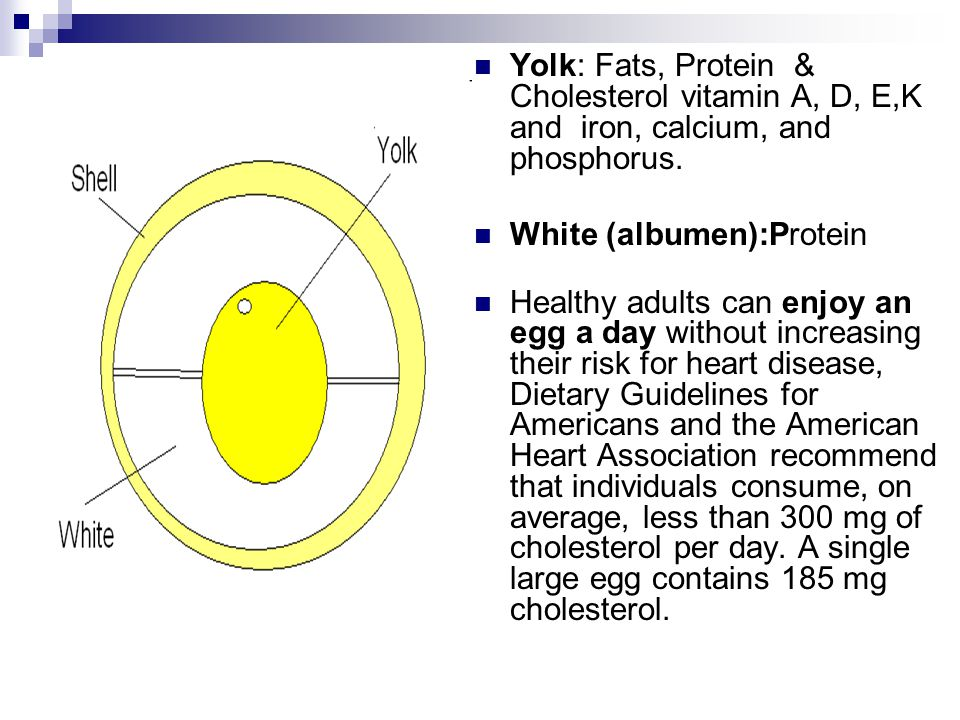 Yolk: Fats, Protein & Cholesterol vitamin A, D, E,K and iron, calcium, and phosphorus. White (albumen):Protein Healthy adults can enjoy an egg a day w