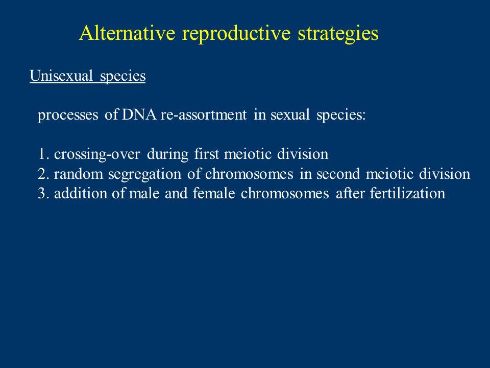 Alternative reproductive strategies Unisexual species processes of DNA re-assortment in sexual species: 1.