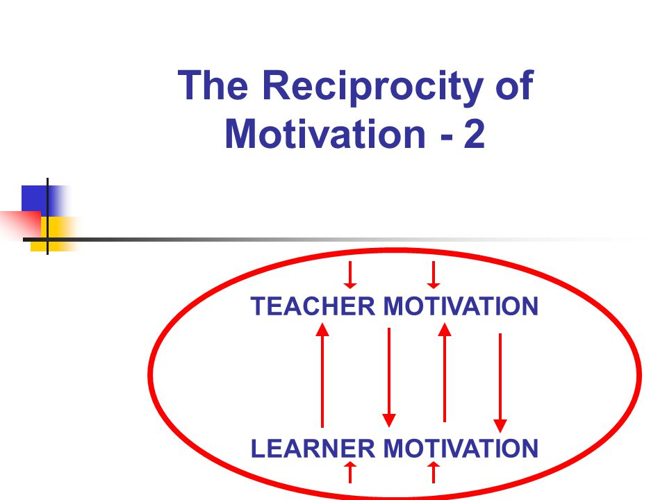 TEACHER MOTIVATION LEARNER MOTIVATION The Reciprocity of Motivation - 2