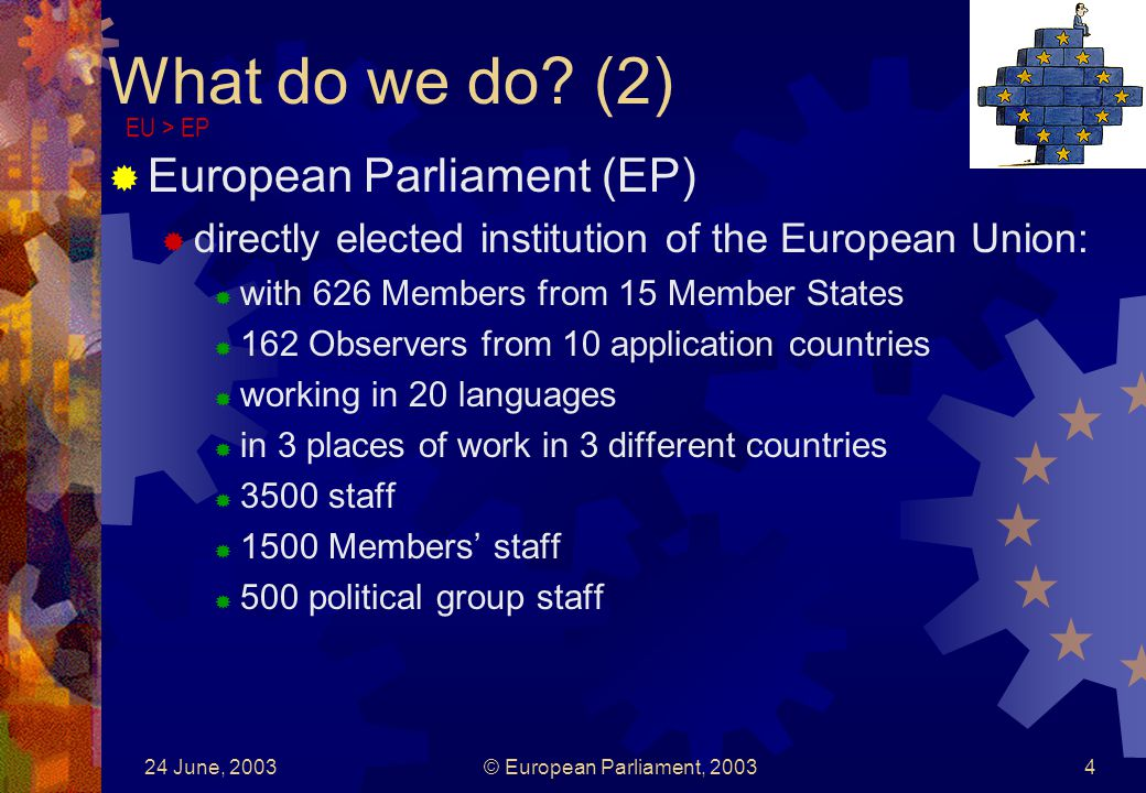 24 June, 2003© European Parliament, 20034 What do we do.
