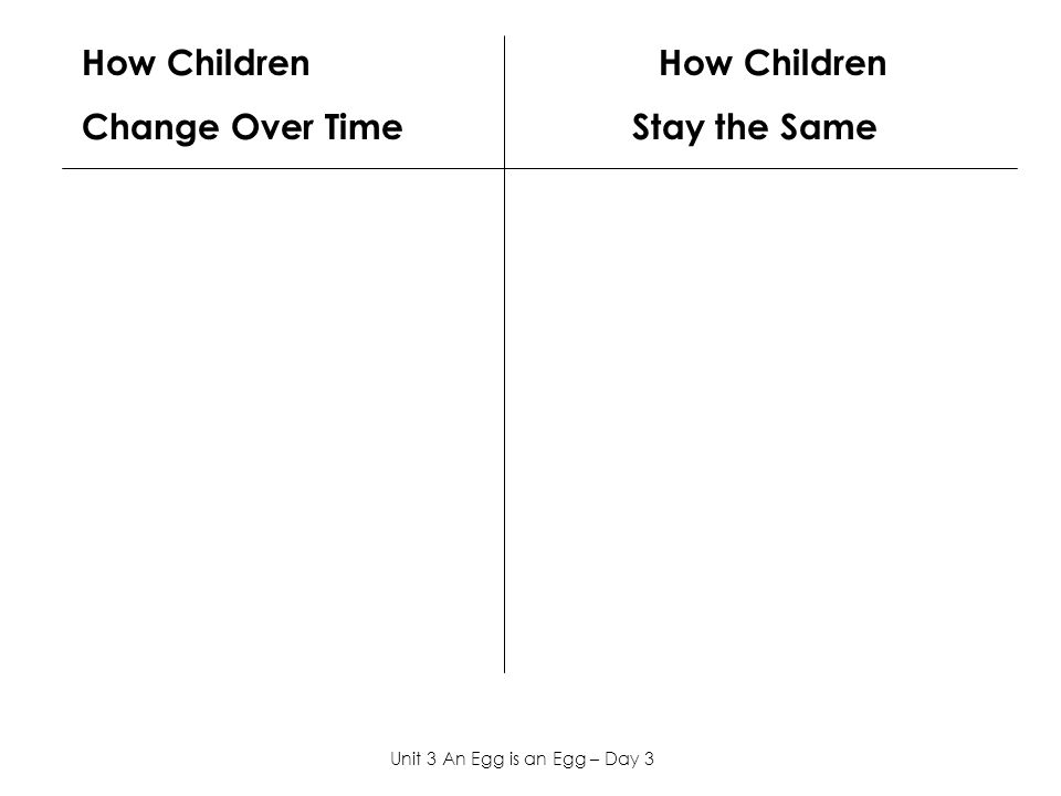 How Children Change Over Time Stay the Same Unit 3 An Egg is an Egg – Day 3