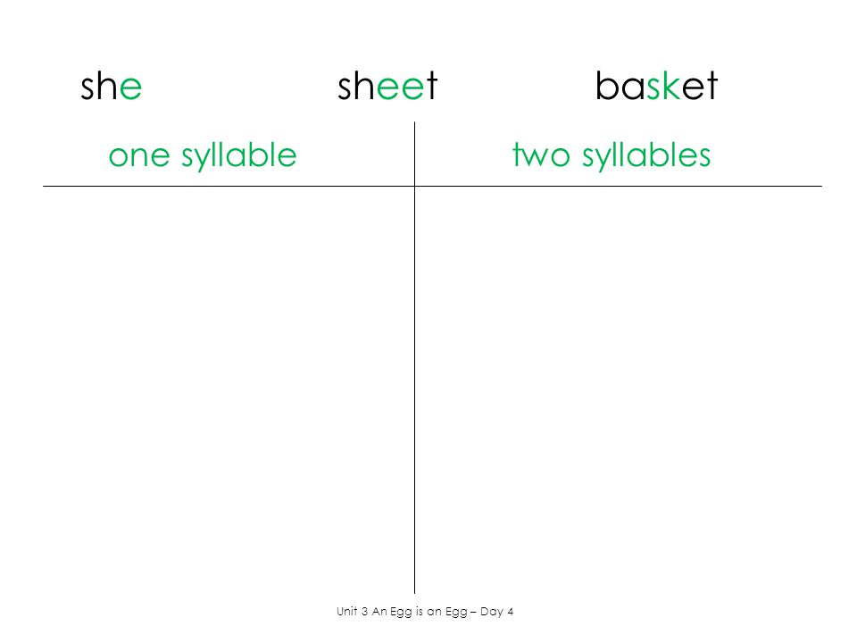 one syllable two syllables Unit 3 An Egg is an Egg – Day 4 shesheetbasket