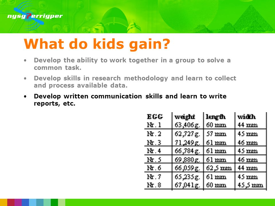 What do kids gain. Develop the ability to work together in a group to solve a common task.