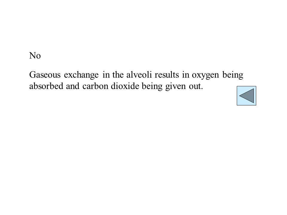 Gaseous exchange in the alveoli results in oxygen being absorbed and carbon dioxide being given out.