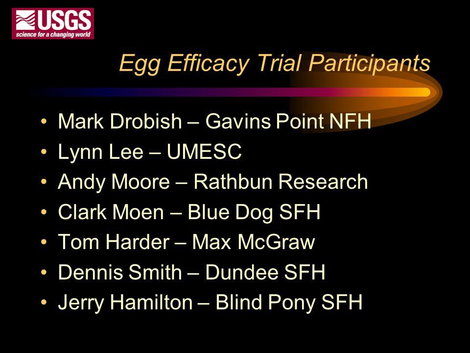 Egg Efficacy Trial Participants Mark Drobish – Gavins Point NFH Lynn Lee – UMESC Andy Moore – Rathbun Research Clark Moen – Blue Dog SFH Tom Harder –