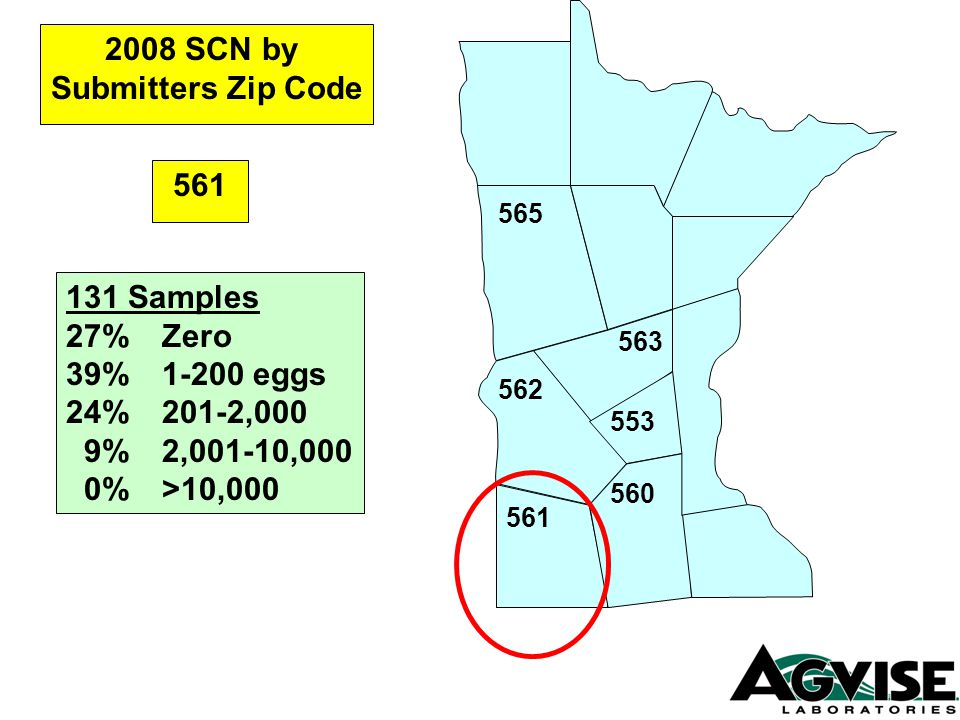 561 560 562 565 563 553 561 2008 SCN by Submitters Zip Code 131 Samples 27%Zero 39%1-200 eggs 24%201-2,000 9%2,001-10,000 0%>10,000