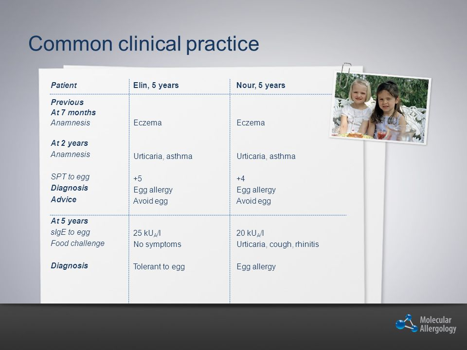 Common clinical practice Patient Previous At 7 months Anamnesis At 2 years Anamnesis SPT to egg Diagnosis Advice At 5 years sIgE to egg Food challenge